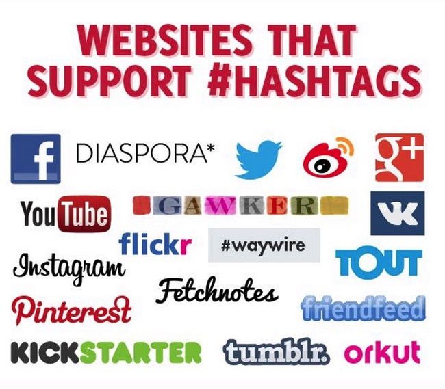 Websites Hashtags