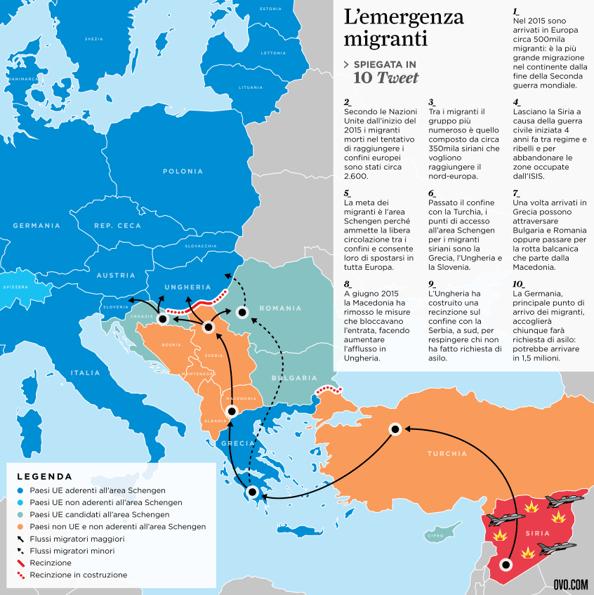 ovo_migranti