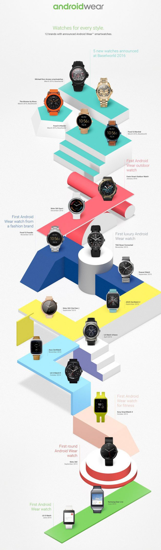 smartwatch-android-wear-full