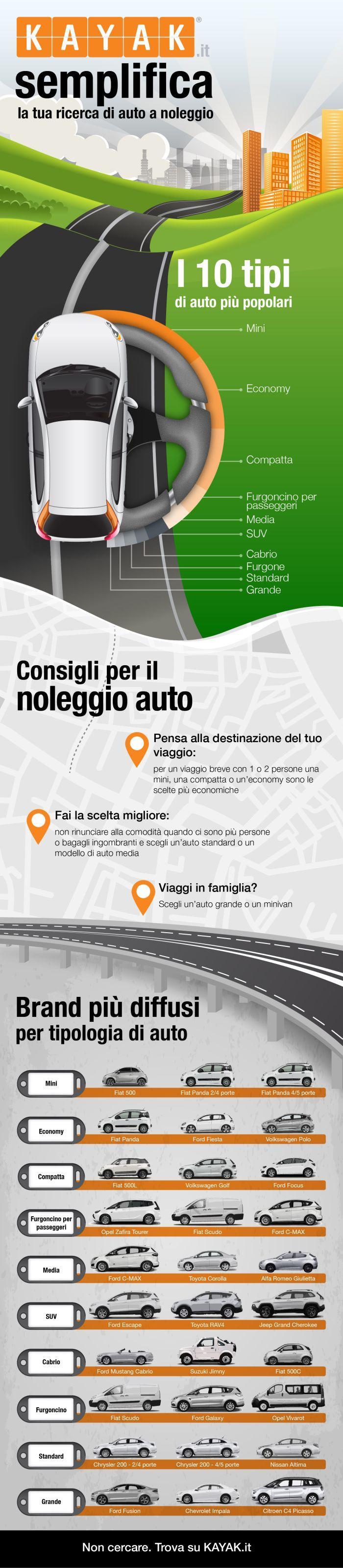KAYAK auto a noleggio_IT_infograf