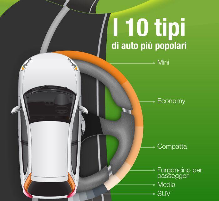 KAYAK auto a noleggio_IT_lowres