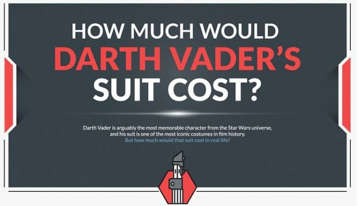 breakdown-of-how-much-does-darth-vaders-suit-costs-top