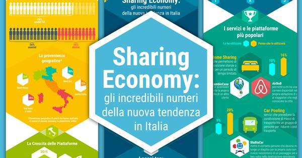 sharingEconomy.top