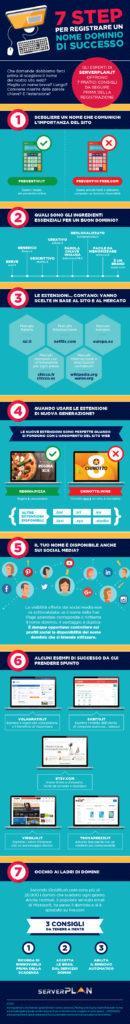 infografica_7step per registrare un nome dominio di successo_creato da Serverplanjpg