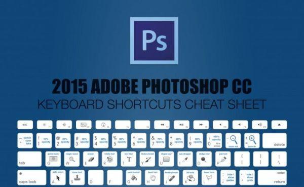 adobe_photoshop_cc_keyboard_top