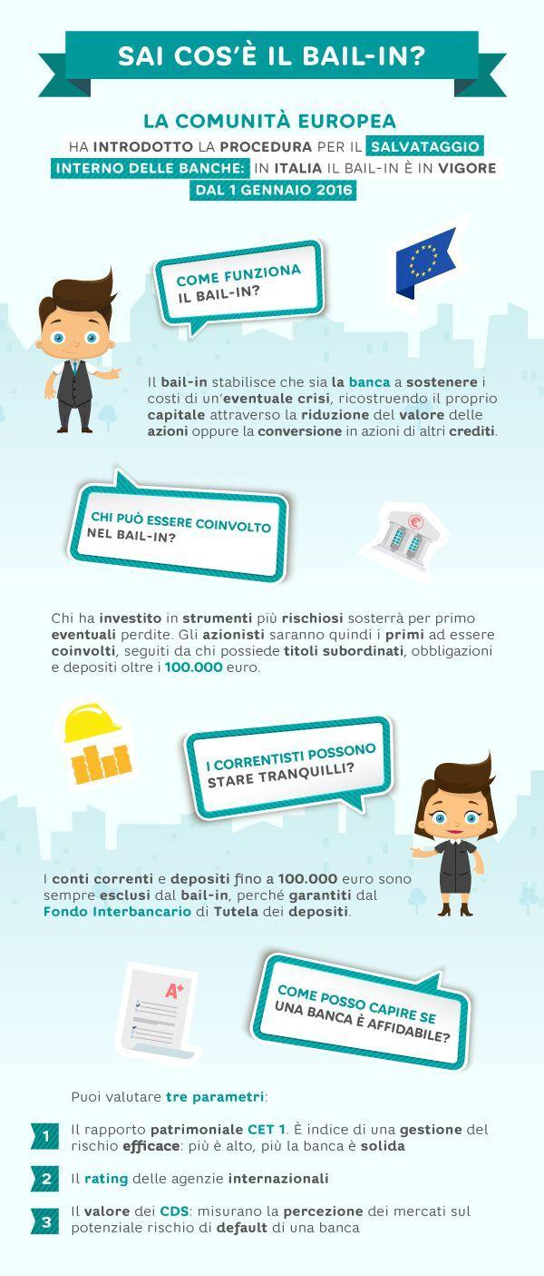 infografica_BAIL-IN